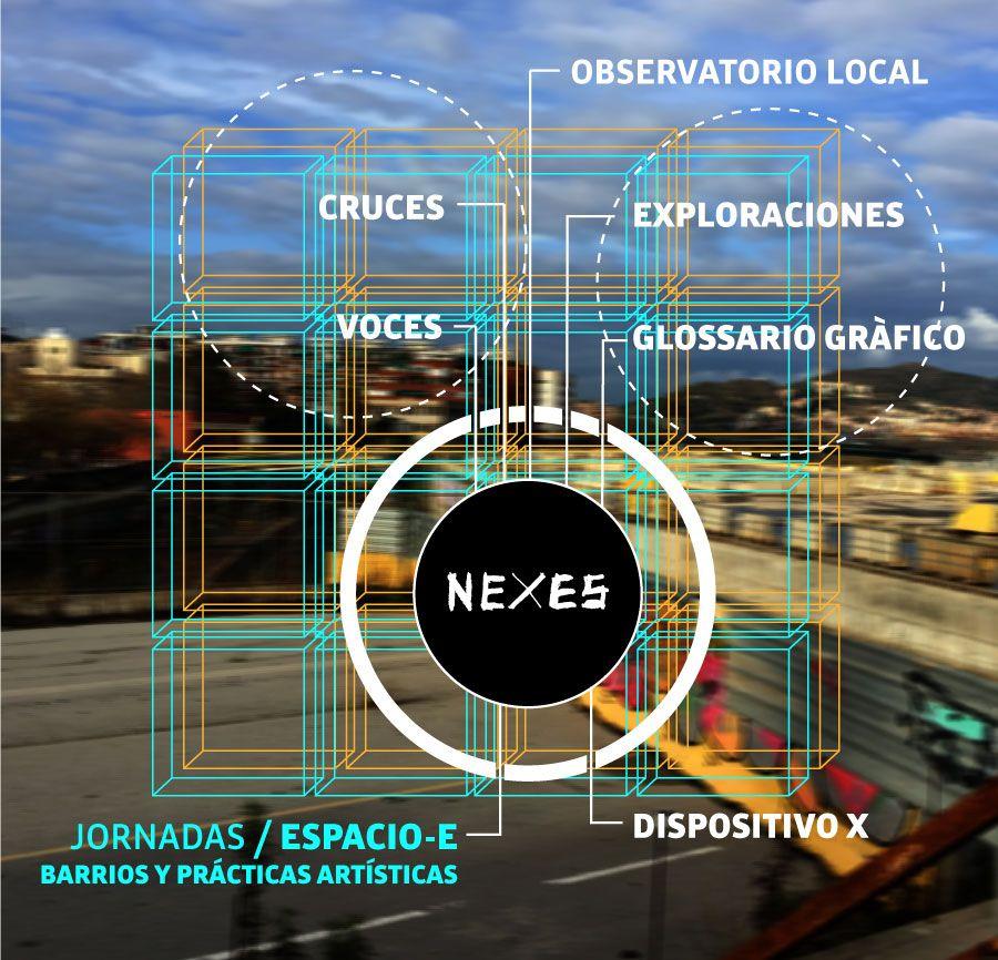 NEXES ESPAI E CAST