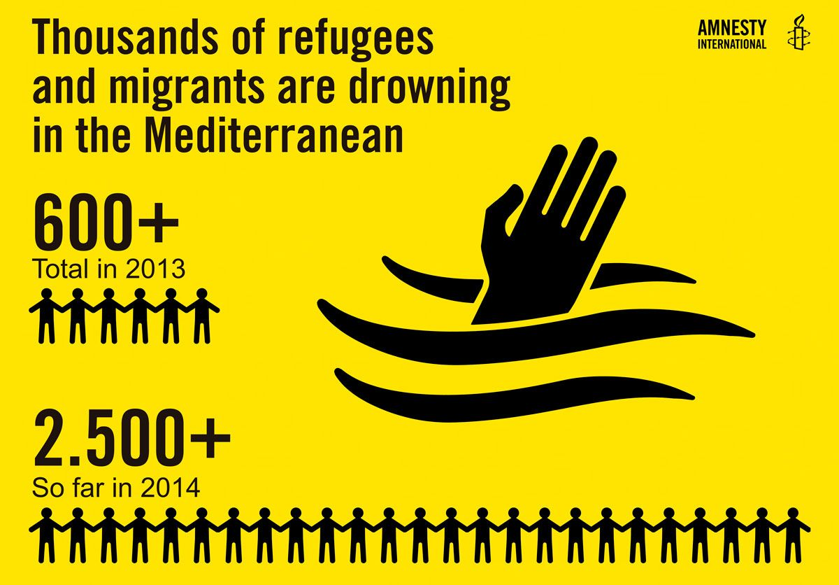 2. Amnistia Internacional 03